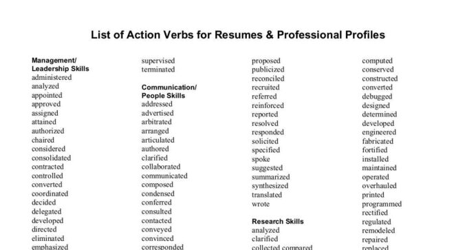 action verbs for resumes dochub resume skills pdf istqb certified tester with logo Resume Verbs For Resume Skills