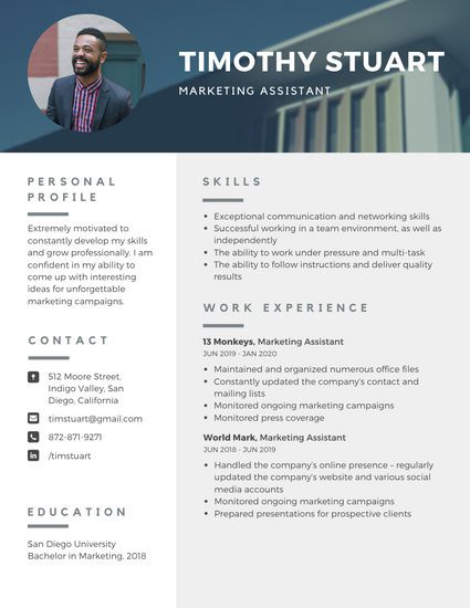 are the benefits of resume template by entrepreneur timeline medium to put your aj8zi54tv Resume Where To Put Your Resume Online