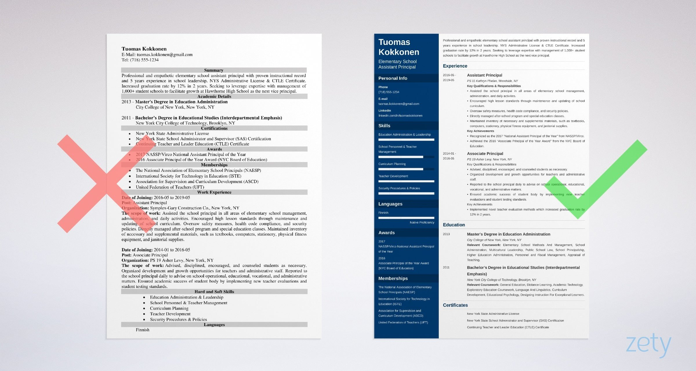 assistant principal resume template guide examples school format example surgical Resume School Principal Resume Format