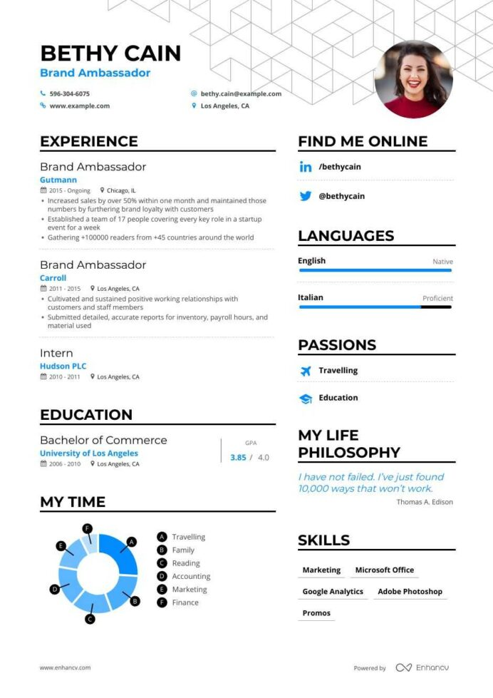 best brand ambassador resume examples with objectives skills templates meat department Resume Brand Ambassador Resume