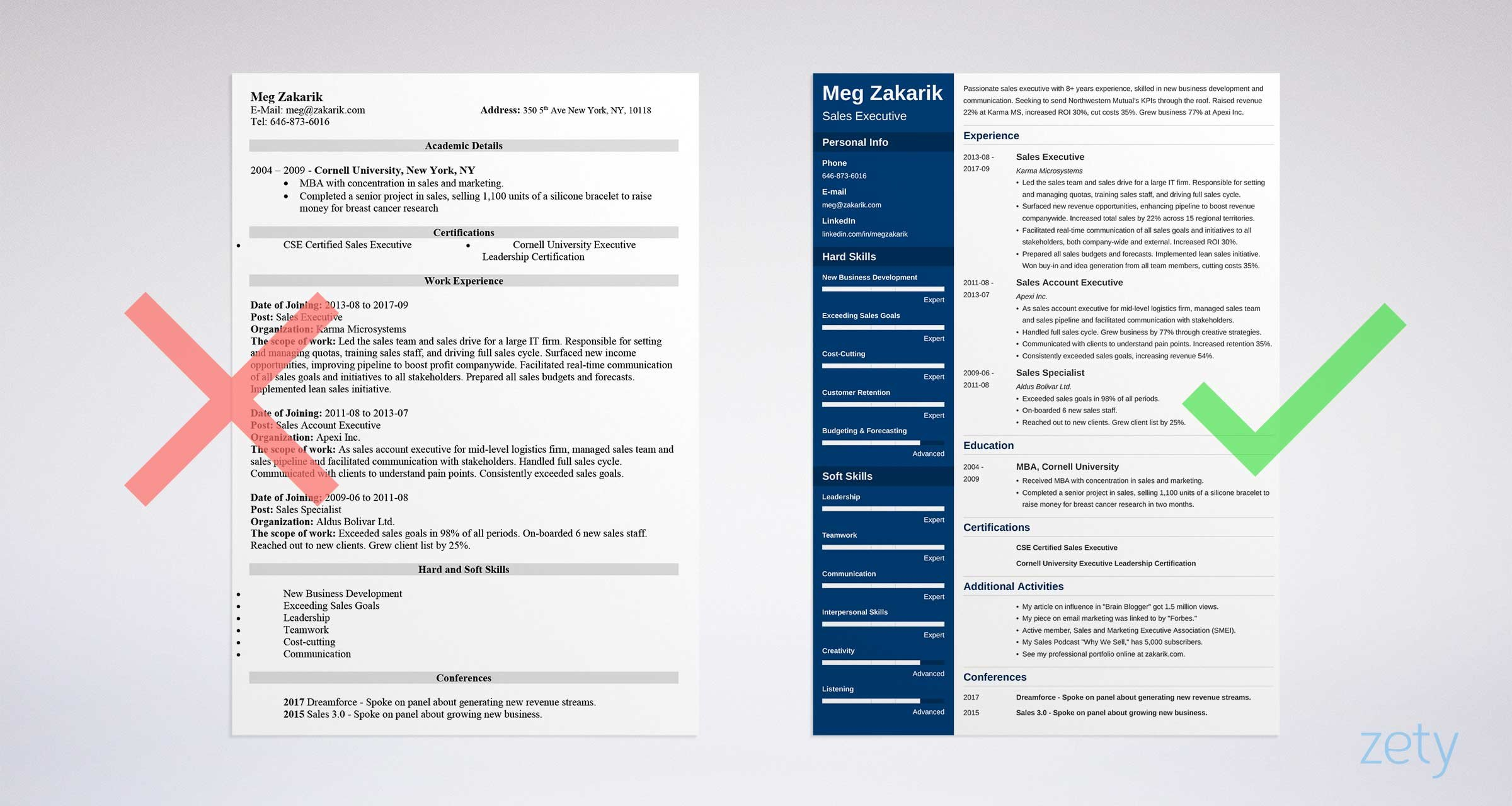 best executive resume template level examples format sample marketing fresher templates Resume Executive Resume Format