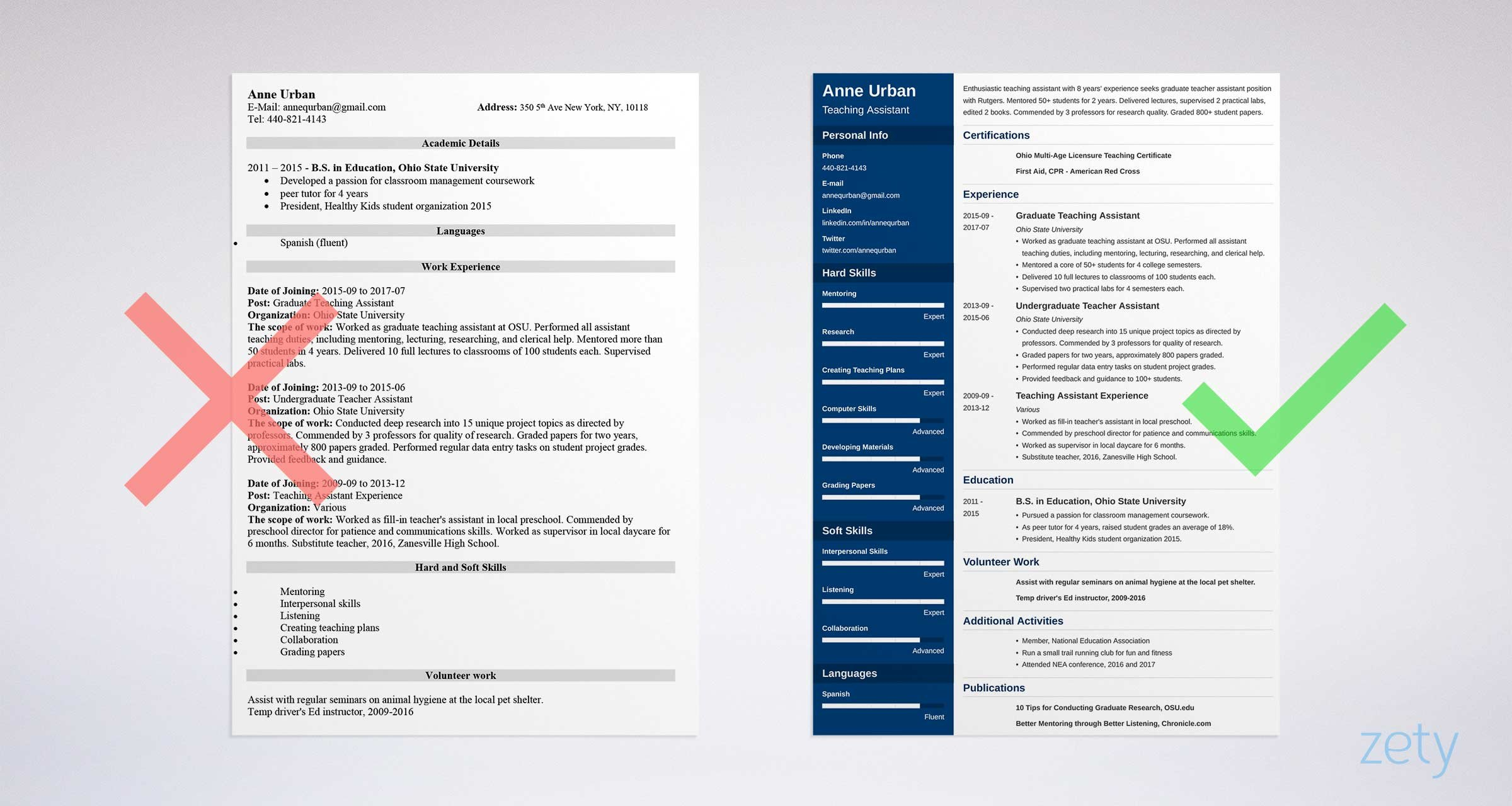 best font for resume size standard professional pairings text format teaching assistant Resume Best Text Format For Resume