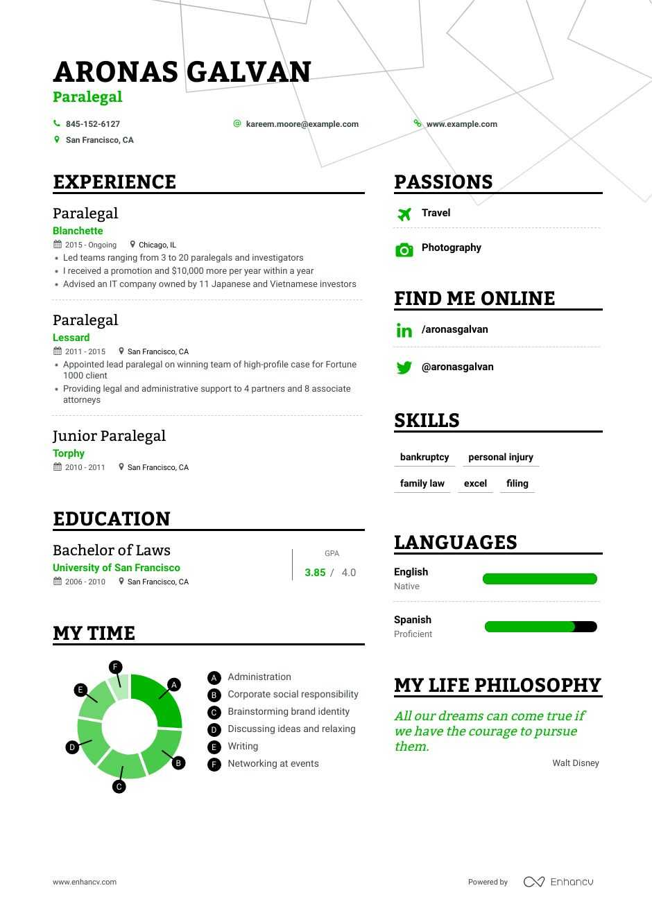 best paralegal resume examples with objectives skills templates salesforce developer data Resume Paralegal Skills Resume