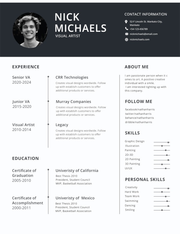 best resume formats pdf free premium templates recommended format border patrol template Resume Recommended Resume Format