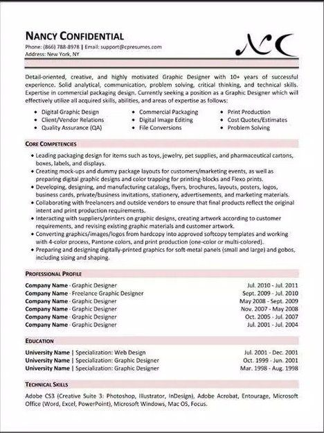 best resume template forbes functional skills samples professional examples wedding Resume Best Professional Resume Examples