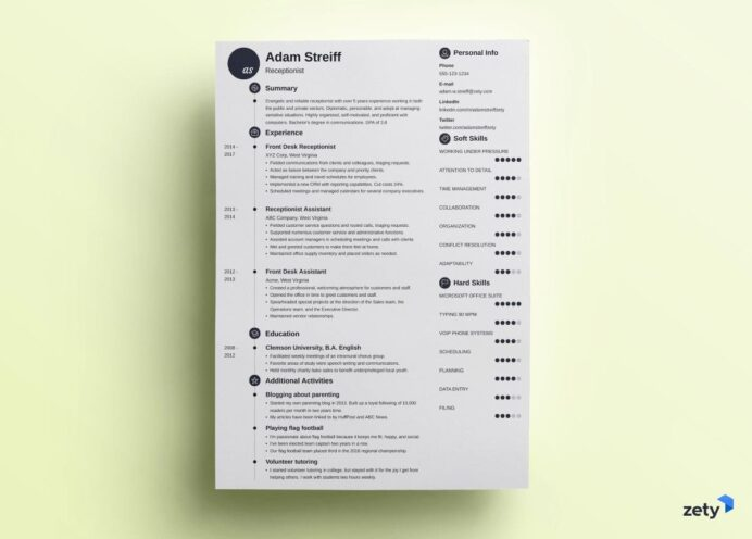 best resume tips great tricks and writing advice make an amazing zety primo web designer Resume Make An Amazing Resume
