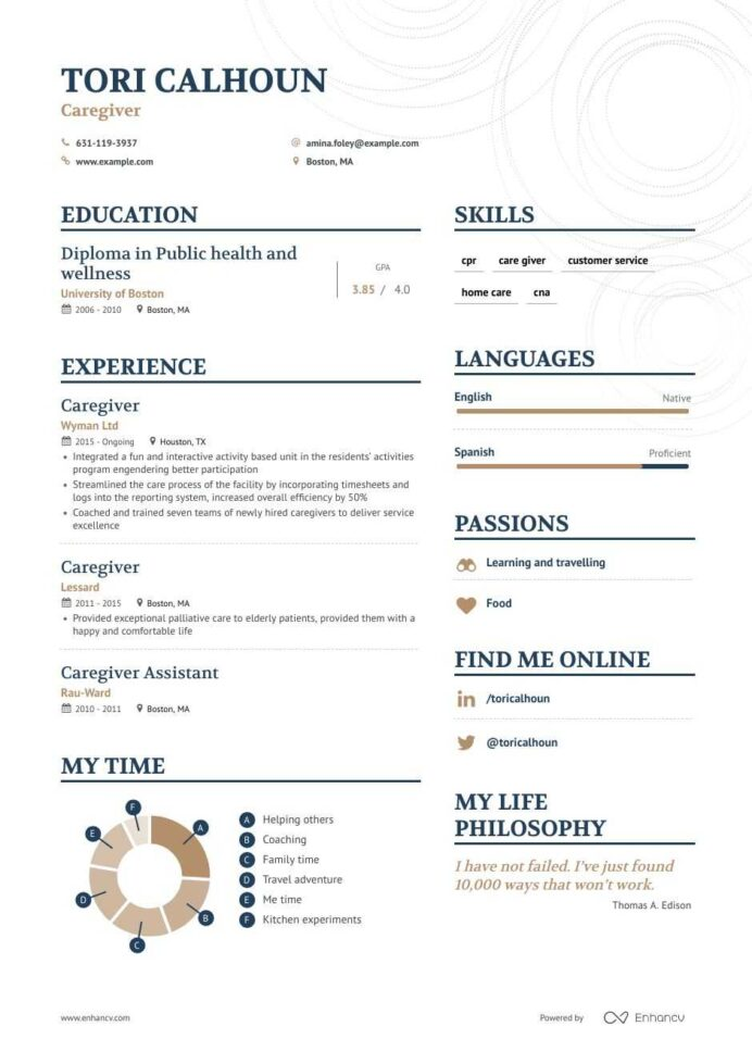 caregiver resume examples do and don ts for enhancv sample elderly professional nanny Resume Resume Writing Workshop Powerpoint