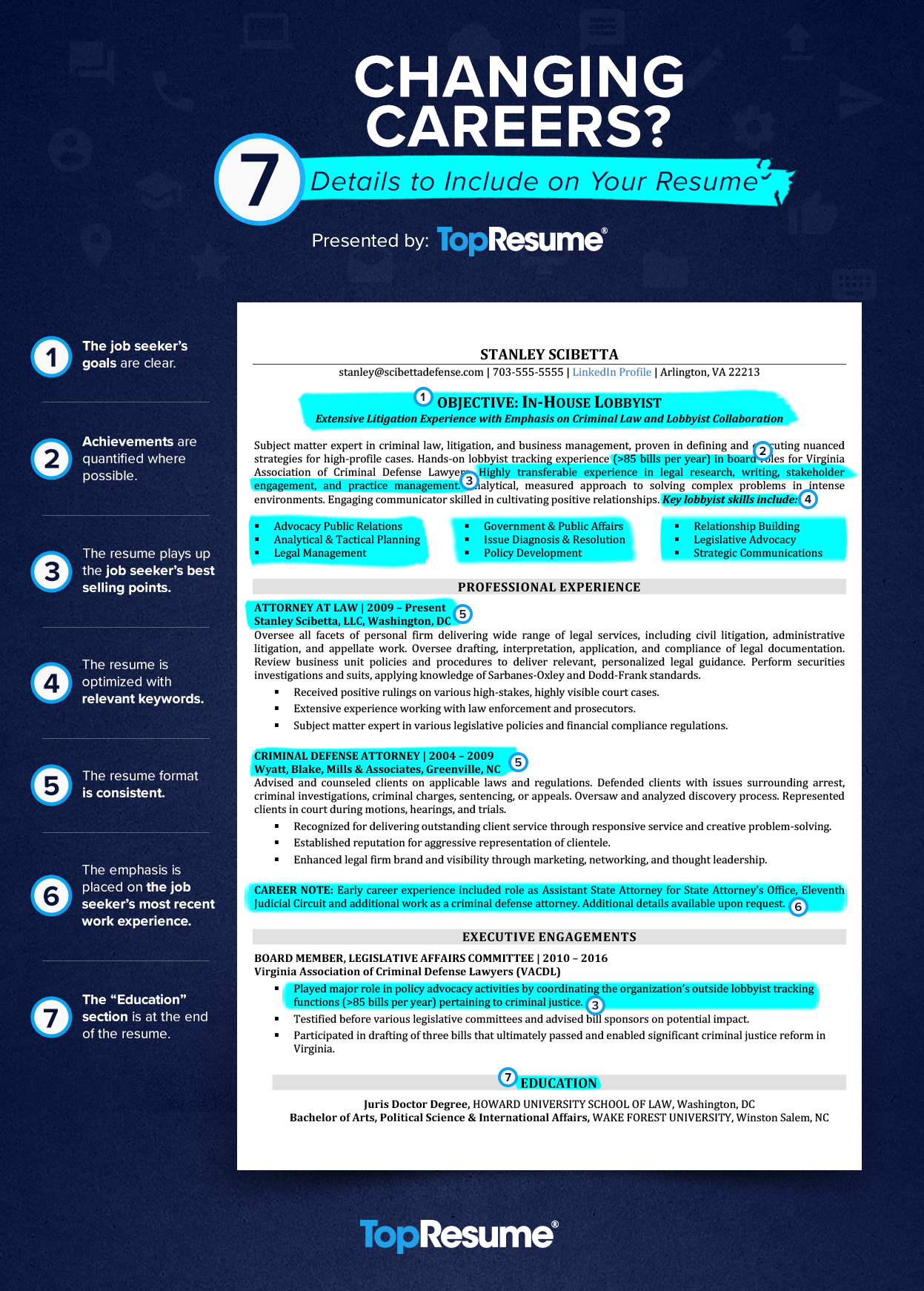 changing careers details to include on your resume topresume career aspirations examples Resume Career Aspirations Examples Resume