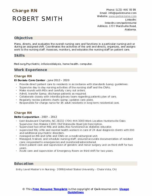charge rn resume samples qwikresume psychiatric nurse pdf canva reviews psychology Resume Psychiatric Charge Nurse Resume