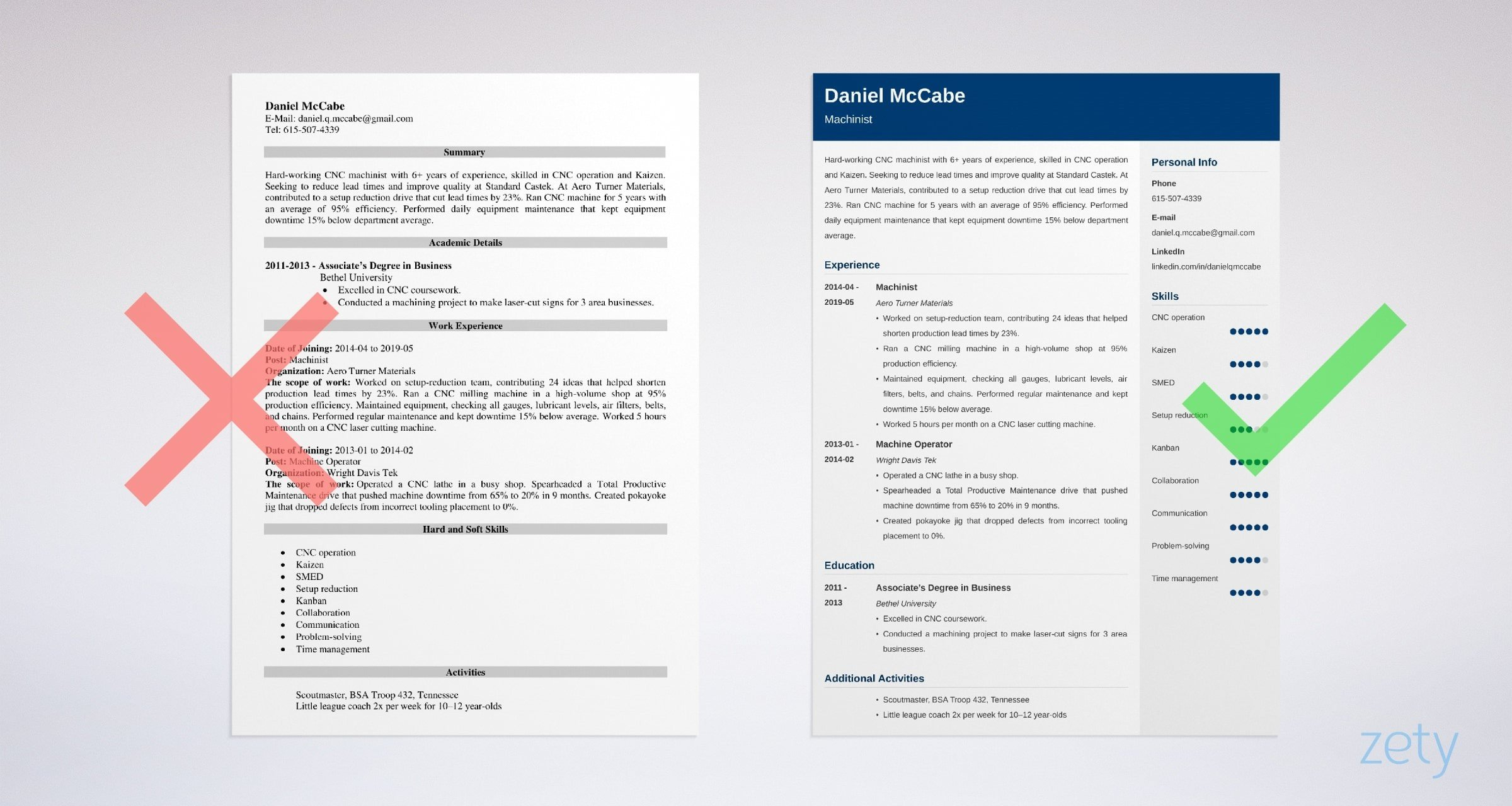cnc machinist resume samples for machine operators tips entry level example general labor Resume Entry Level Machinist Resume