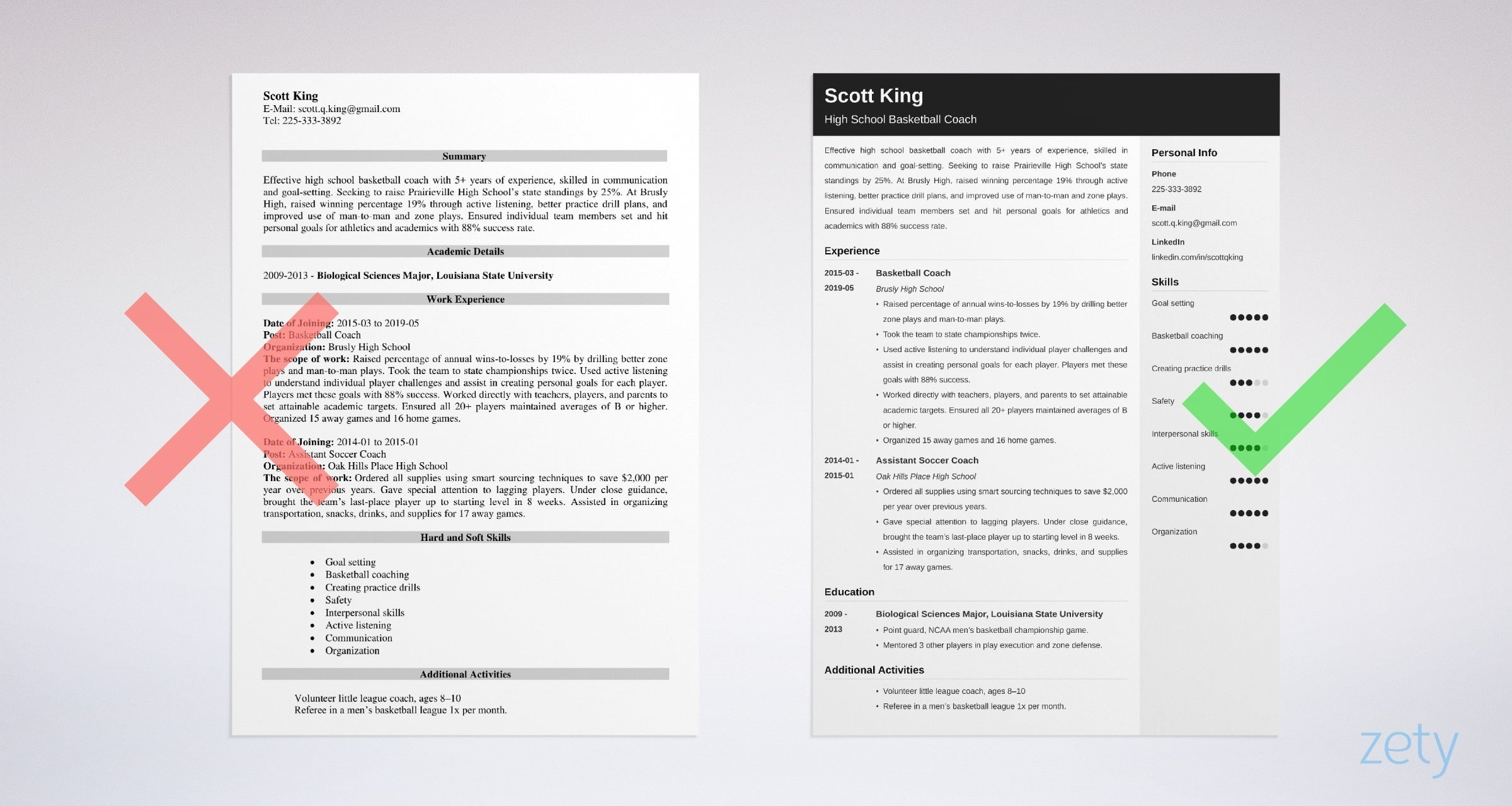 coaching resume samples also for high school coach jobs professional example free Resume Professional Coaching Resume