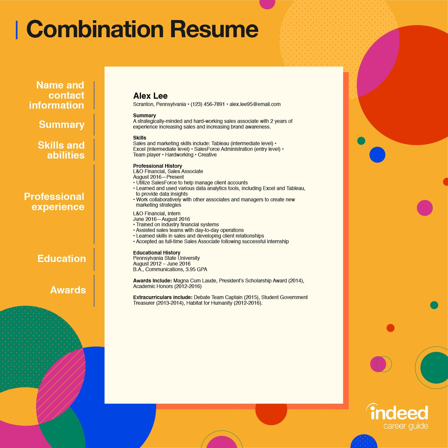 combination resume tips and examples indeed template resized best font for design Resume Combination Resume Template 2020