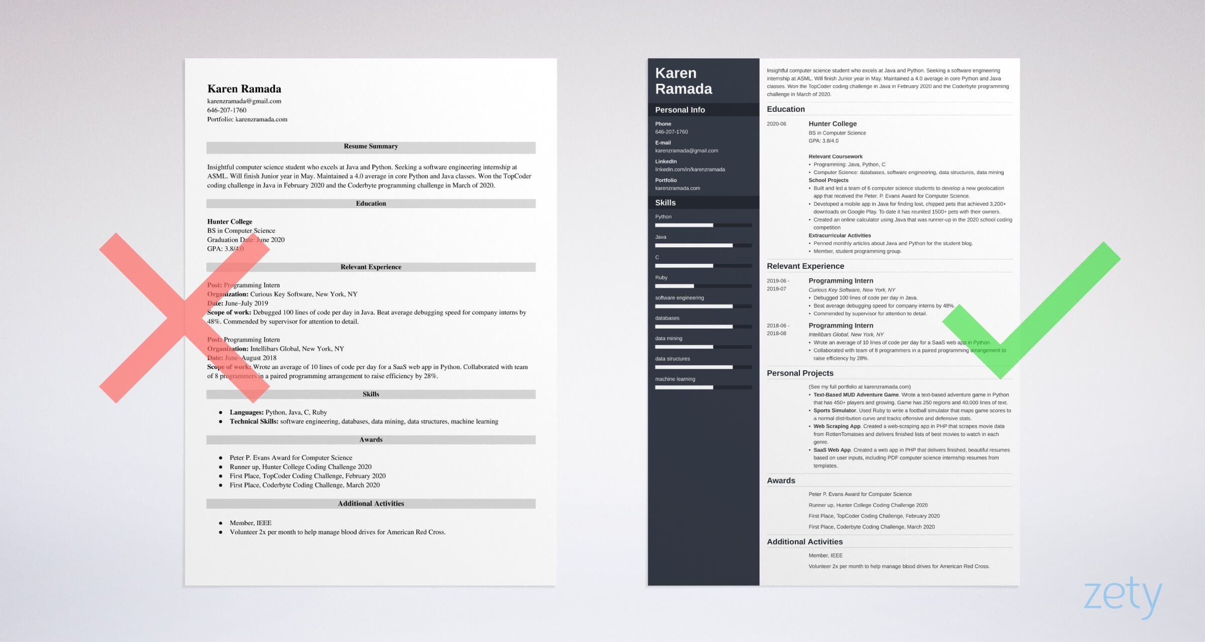 computer science internship resume template guide sample for fresh graduate example zety Resume Sample Resume For Computer Science Fresh Graduate