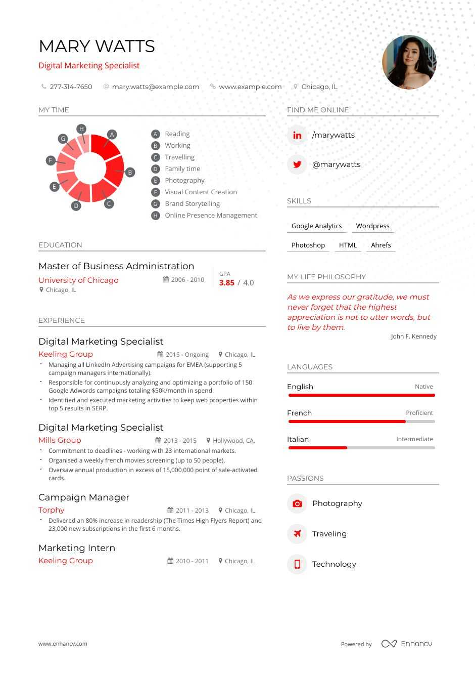 digital marketing specialist resume examples do and don ts for enhancv cashier experience Resume Marketing Resume Examples 2020