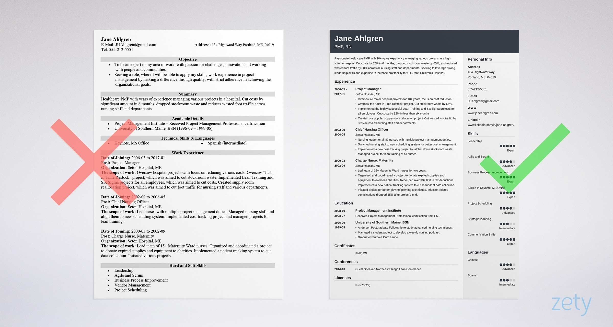 does the best resume look like in good project manager samples restaurant supervisor Resume Good Resume Look Like