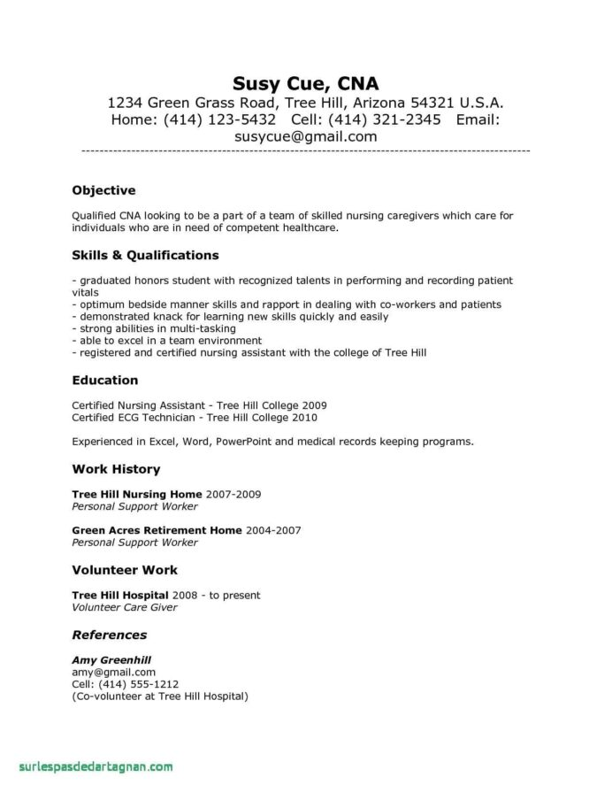easy entry level cna job description for resume in nursery teacher federal prose reviews Resume Cna Job Duties Resume