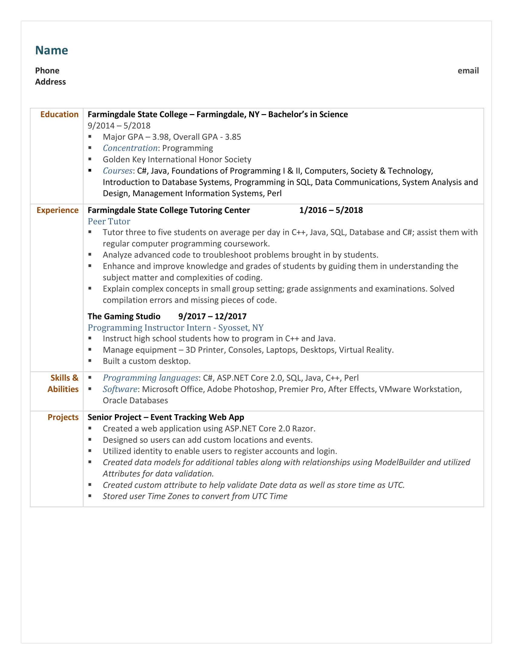 entry level software developer resume resumes engineer czkru0q53r611 amazing examples mba Resume Entry Level Software Engineer Resume