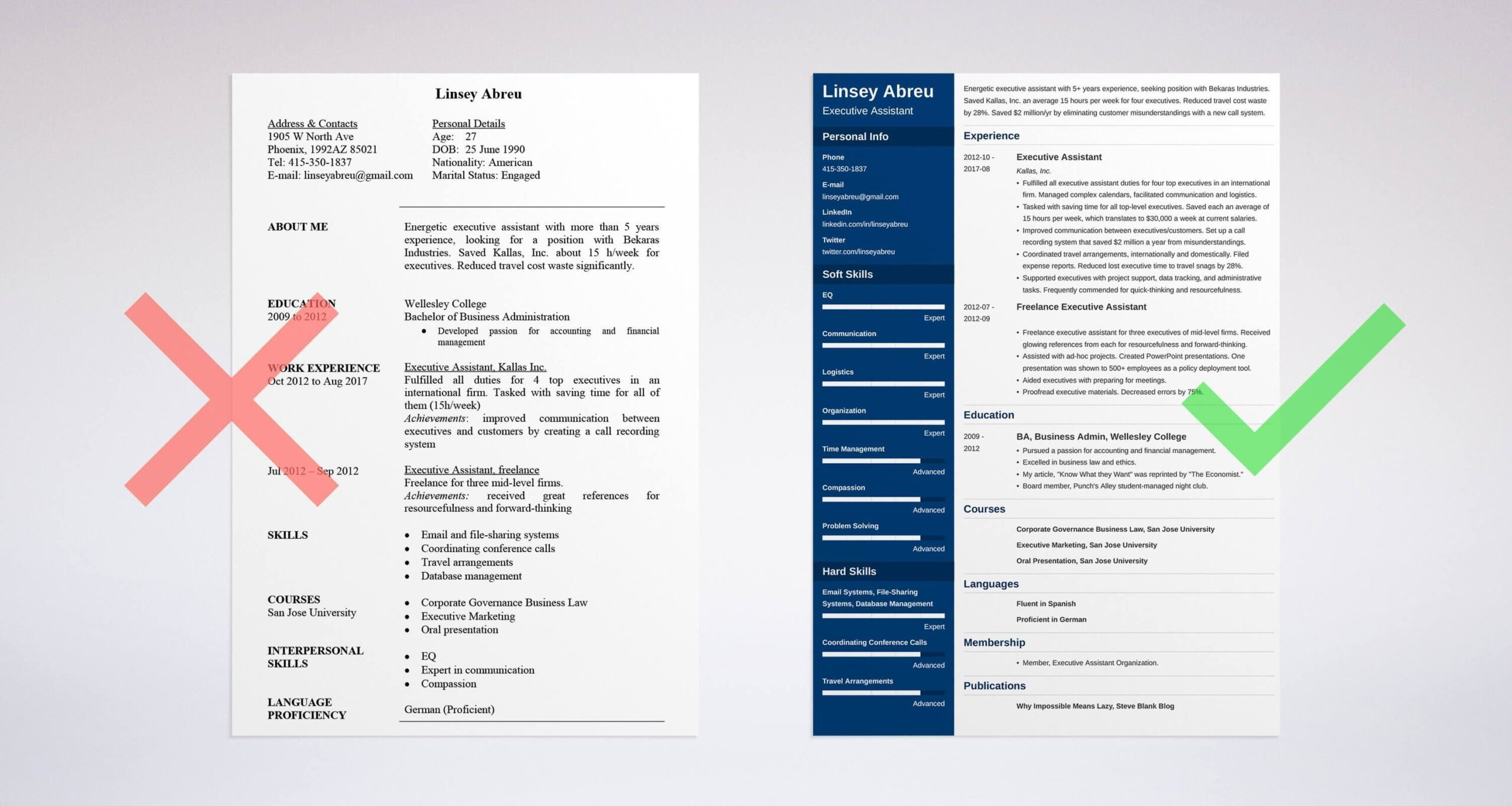 executive assistant resume sample skills objective chief of staff job entry level Resume Chief Of Staff Job Resume