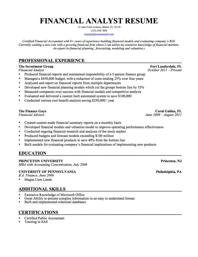 financial analyst resume samples templates tips by builders medium sample wh2tthld9lpez5 Resume Financial Analyst Resume Sample