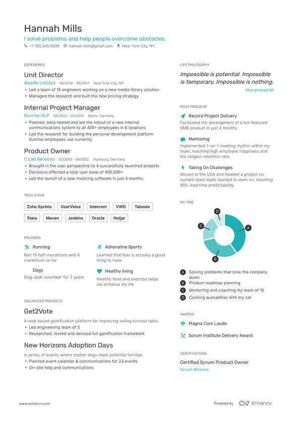 free resume builder enhancv fast and easy creator personal assistant job duties for Resume Fast And Easy Resume Creator