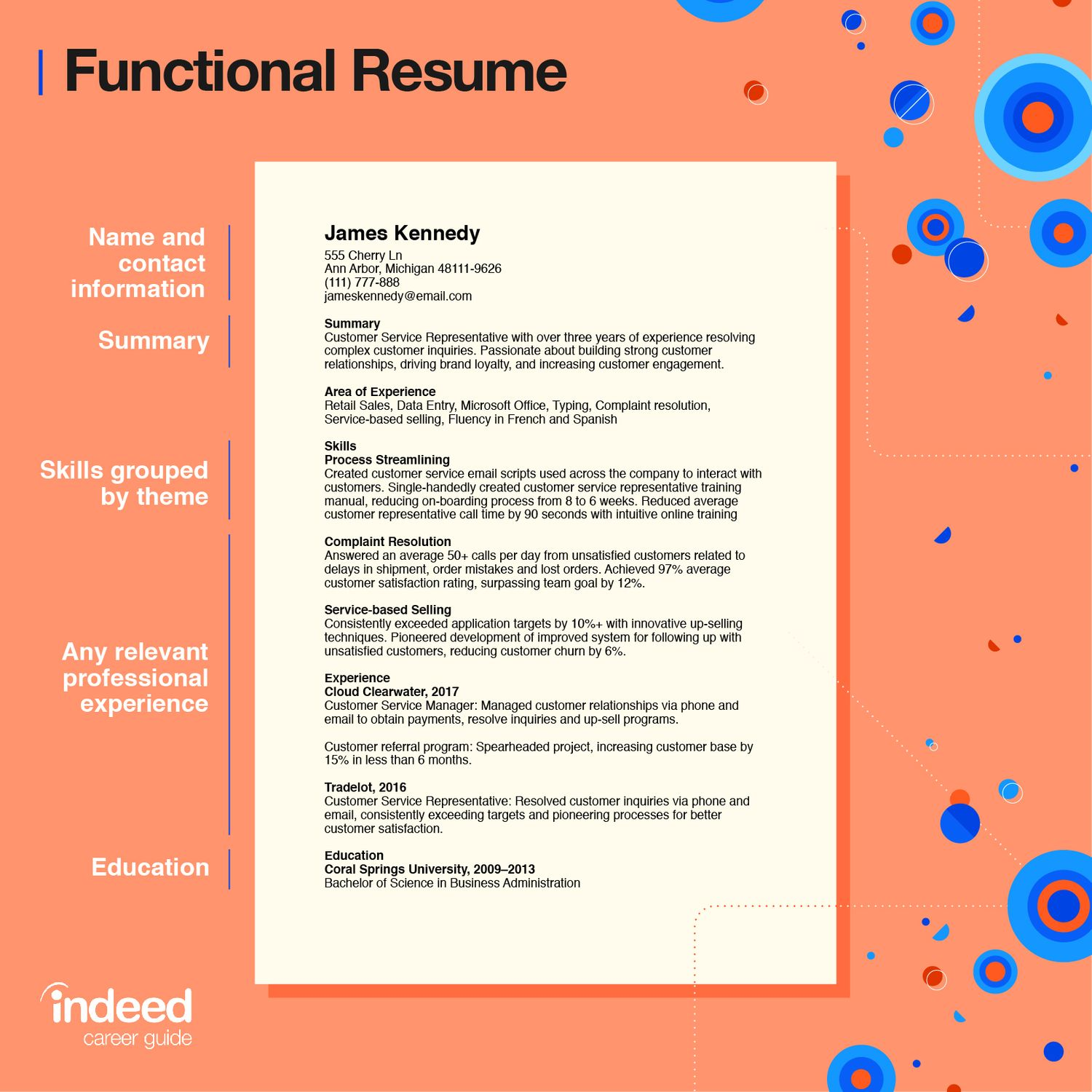 functional resume definition tips and examples indeed education portion of resized Resume Education Portion Of Resume