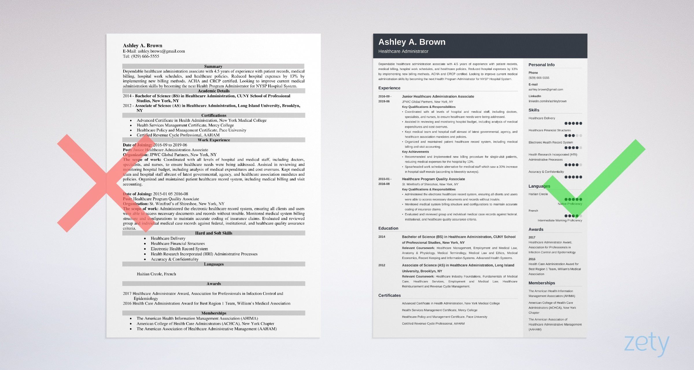 healthcare professional resume samples writing tips template example mis objective Resume Healthcare Professional Resume Template