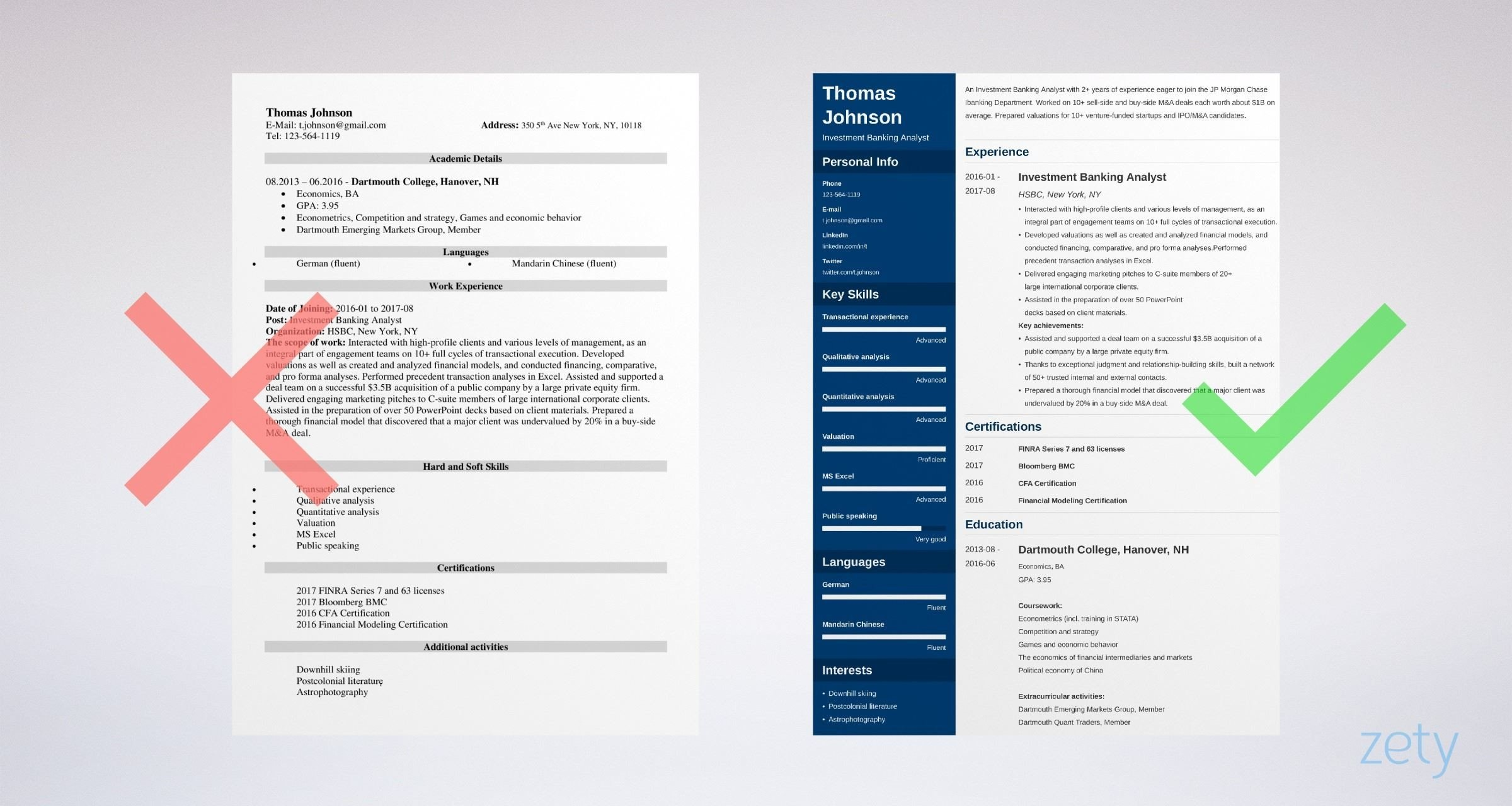 investment banking resume template guide examples tips banker example cleaner objective Resume Investment Banking Resume Tips