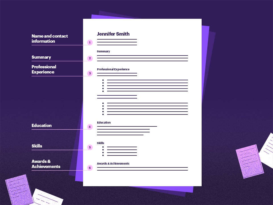 is the best resume format for examples resumeway style ticket agent fidelity program Resume Best Resume Style 2020