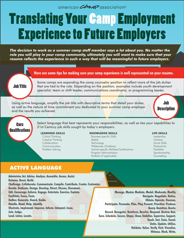 jccsf become counselor resume for summer job translating your employment experience to Resume Resume For Summer Camp Job