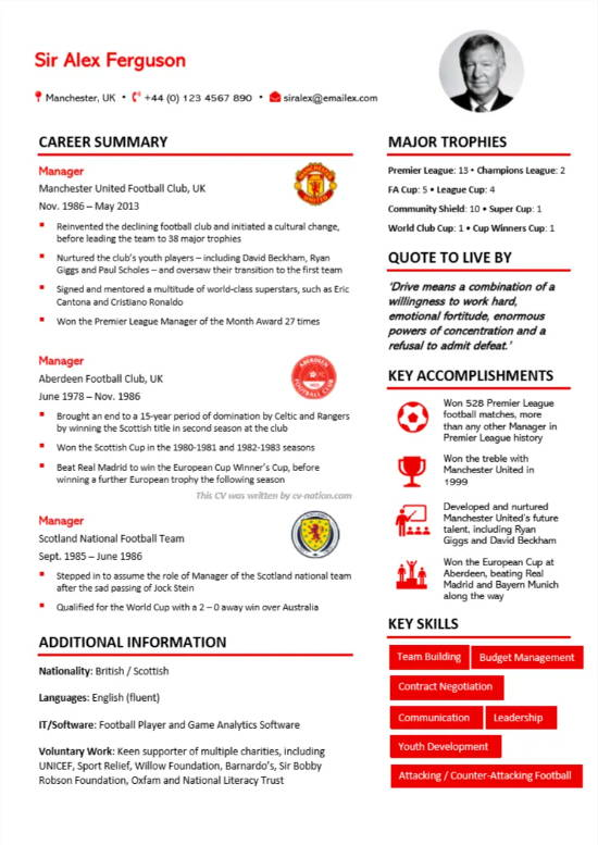 leadership skills for cvs and resumes to show them cv nation resume position microsoft Resume Resume For Leadership Position