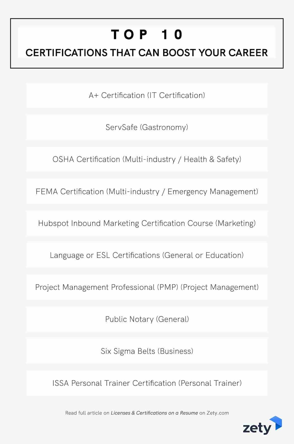 licenses certifications on resume sample easy tips listing training of useful for that Resume Listing Training On Resume