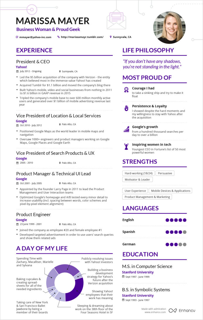 mark cuban calls this viral resume amazing not all recruiters agree millennial format Resume Millennial Resume Format