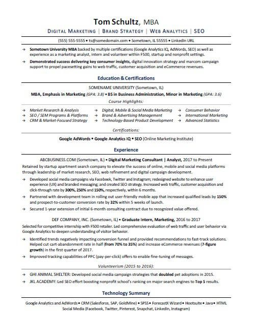mba resume sample job examples good application material handler cover email for title Resume Mba Application Resume Sample