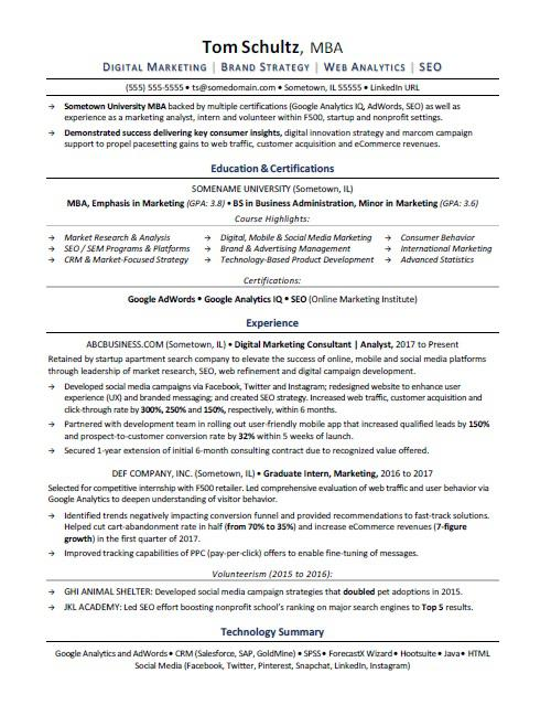 mba resume sample monster free template production assistant examples physician strong Resume Free Mba Resume Template