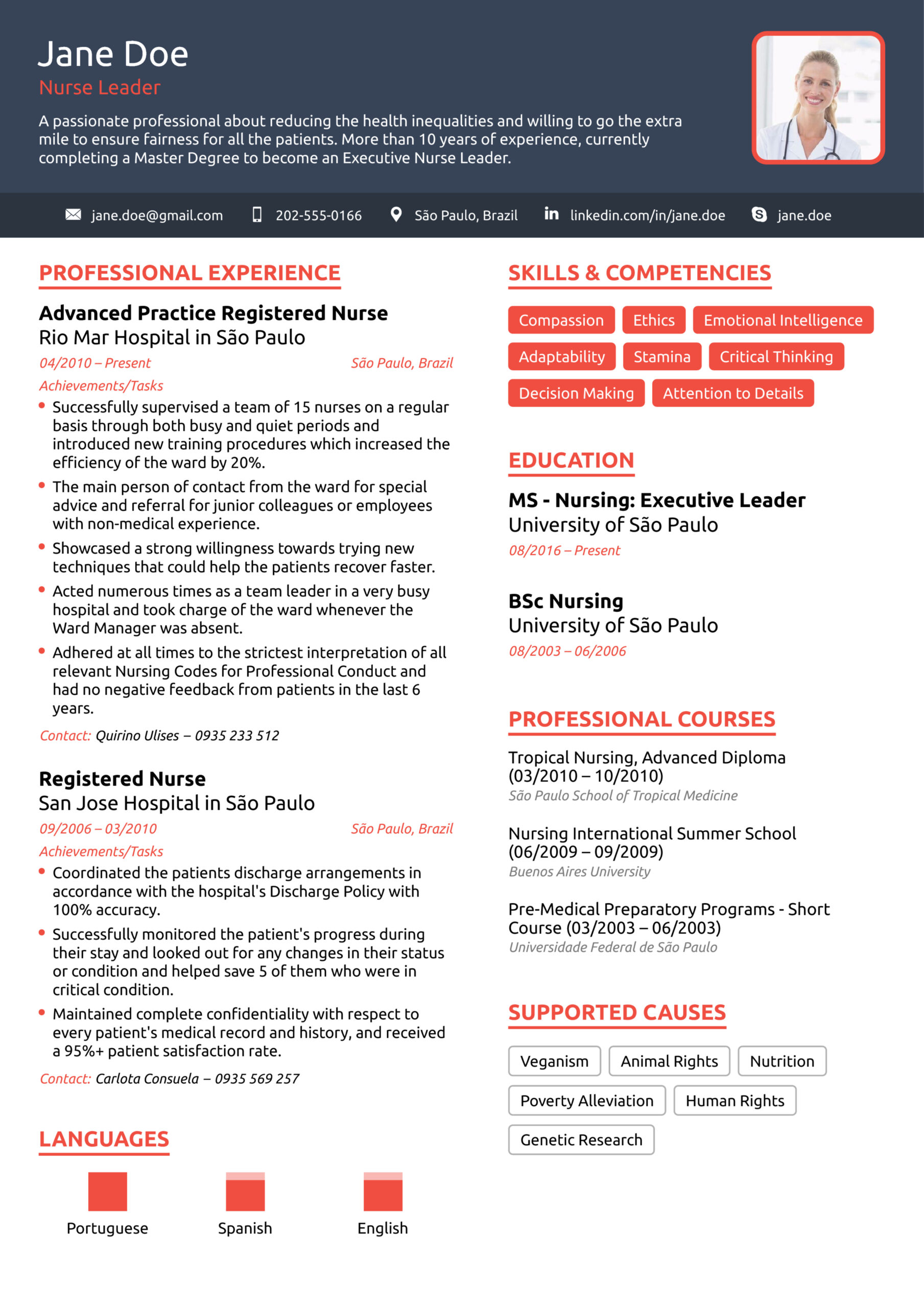 nurse resume example to guide for good nursing examples technology project manager senior Resume Good Nursing Resume Examples