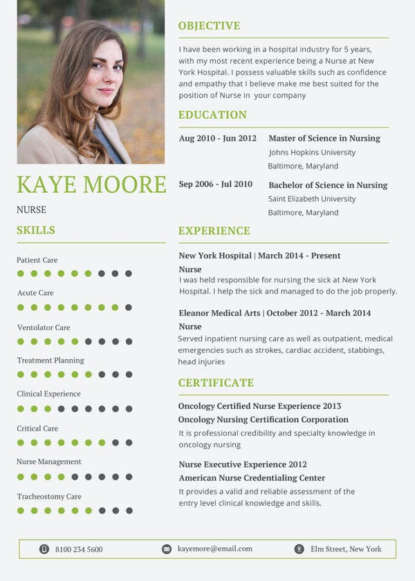 nursing resume template free samples examples format premium templates template1 for Resume Nursing Resume Format Download