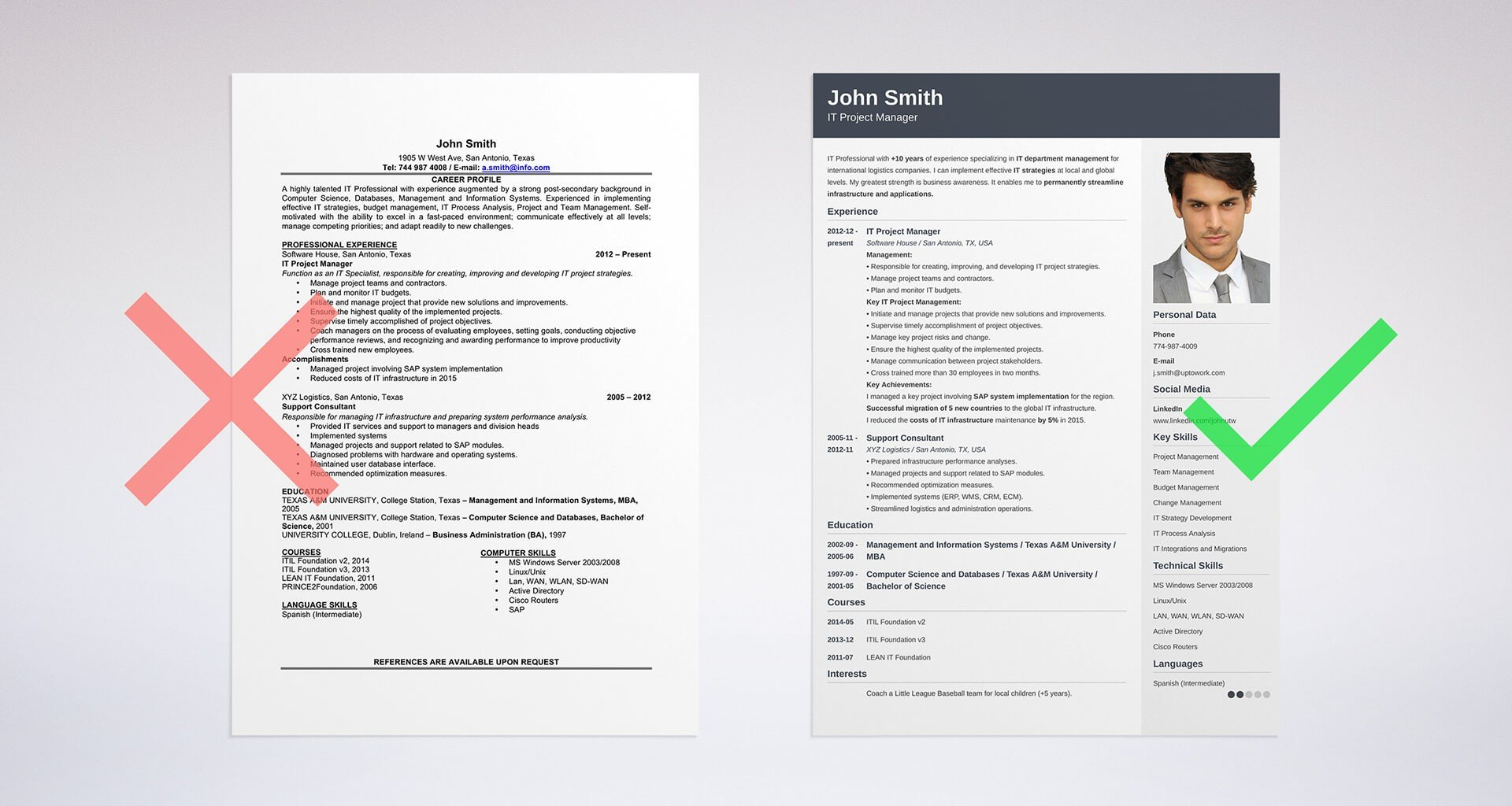 of hobbies and interests for resume cv examples section sample good description package Resume Resume Interests Section Sample