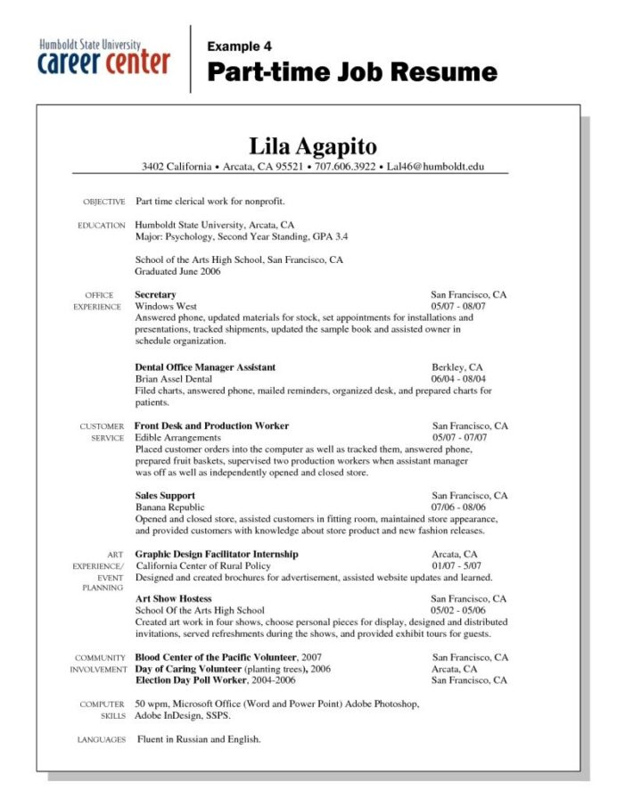 part time job resume samples free templates examples first objective private investigator Resume First Time Resume Template