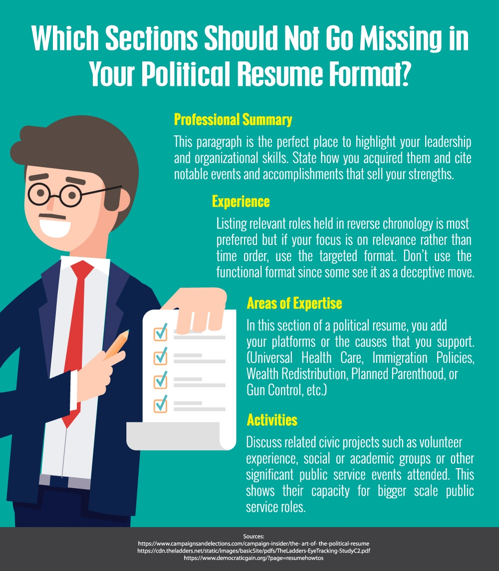 political resume writing techniques to advance your candidacy sample which sections Resume Political Resume Sample