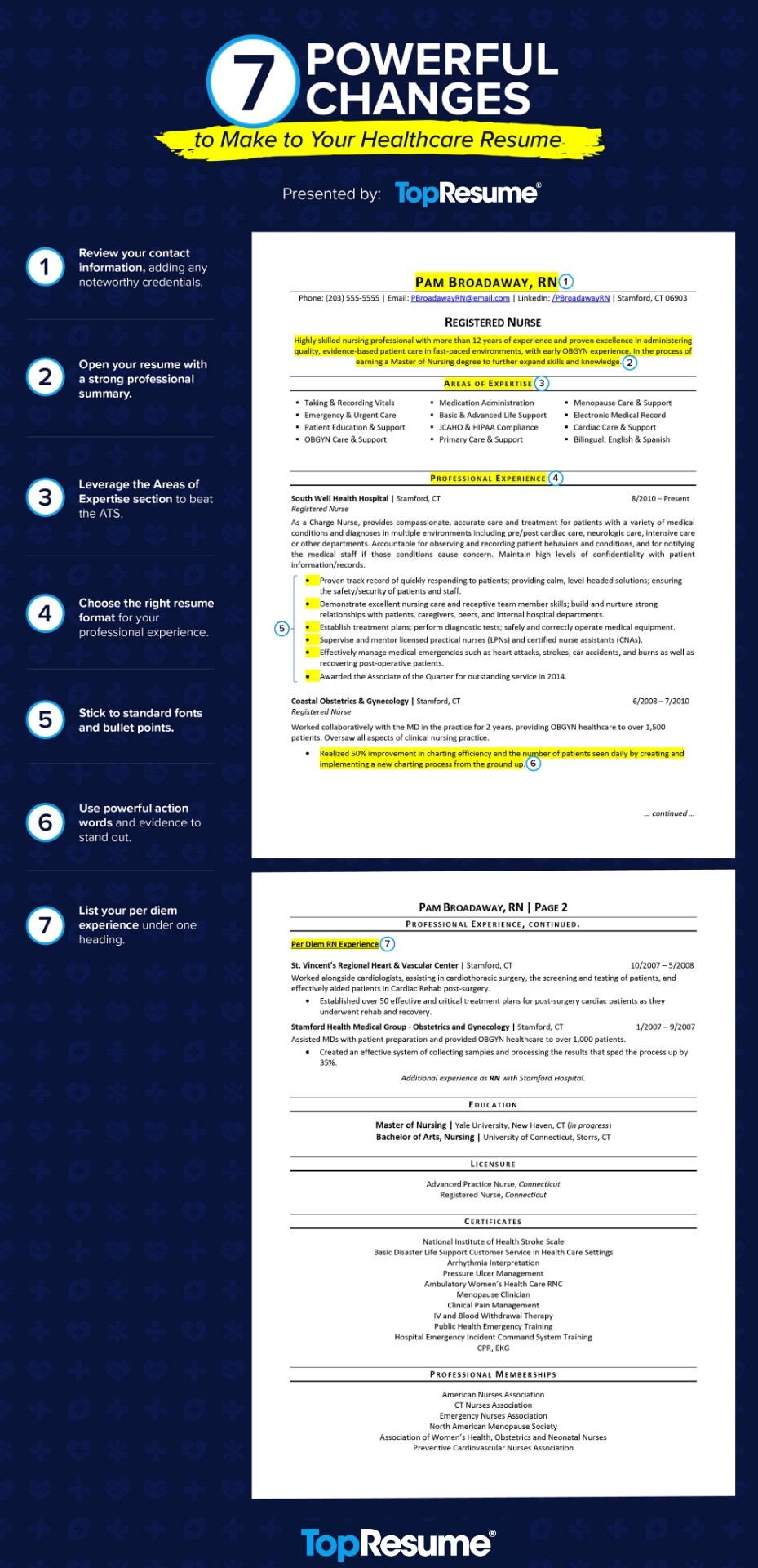 powerful changes to your healthcare resume topresume health care skills for Resume Health Care Skills For Resume