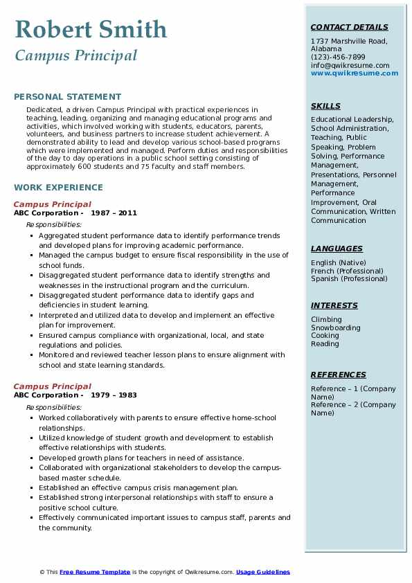 principal resume samples qwikresume school format pdf confidential example for executive Resume School Principal Resume Format