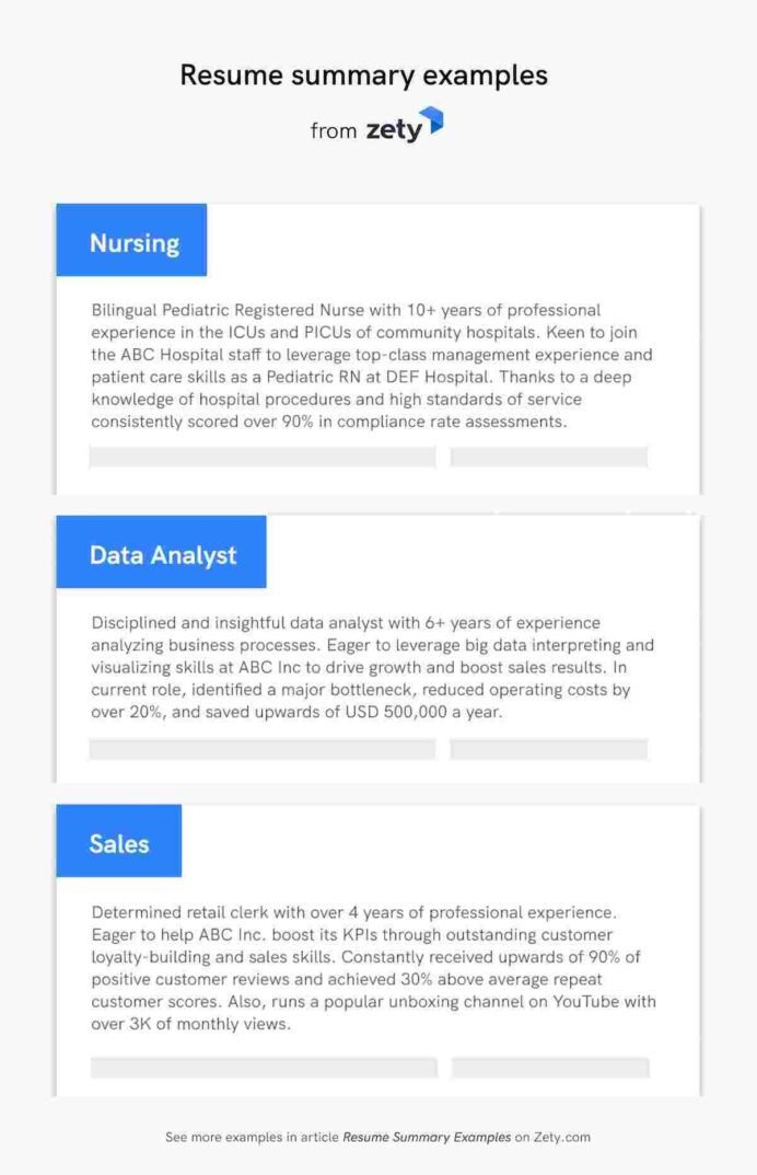 professional resume summary examples statements good statement for graduate school Resume Good Summary Statement For Resume