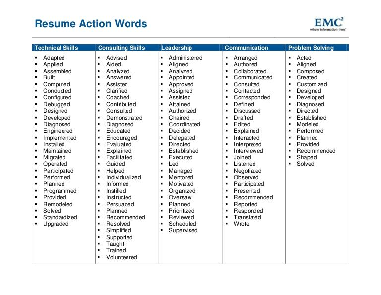 resume action words effective strong verbs for indesign template beginner dental Resume Strong Verbs For Resume