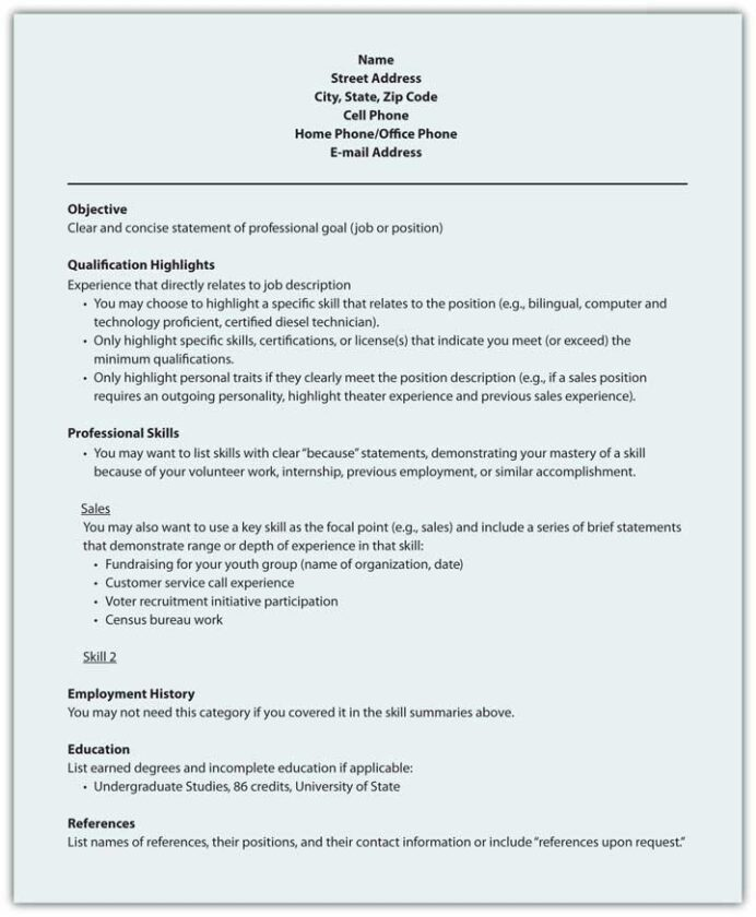 résumé business communication for success section on resume president templates free Resume Communication Section On Resume