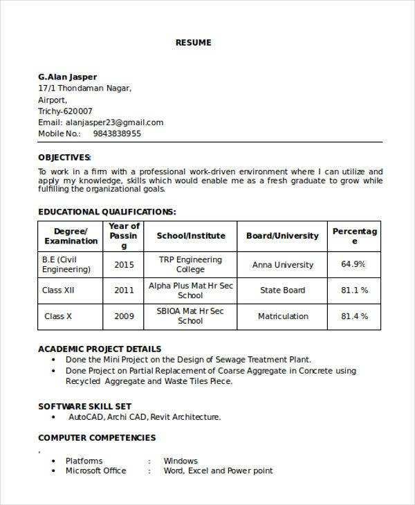 resume format for freshers civil engineers free with photo machine shop supervisor Resume Free Download Simple Resume Format For Freshers
