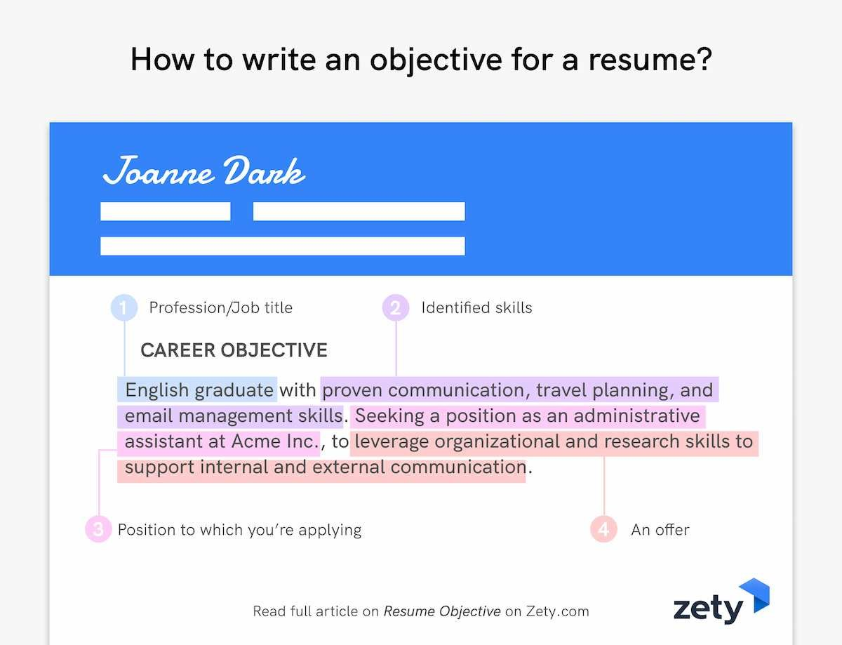 resume objective examples career objectives for all jobs good to write an teaching Resume Good Resume Objective Examples
