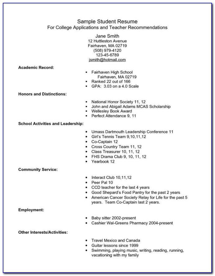 resume templates for college applications vincegray2014 high school graduate admission Resume High School Resume Examples For College