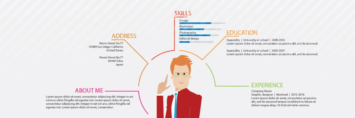 resume tips and templates for cte students youscience blog 1170x390 professional Resume Resume Tips For Students