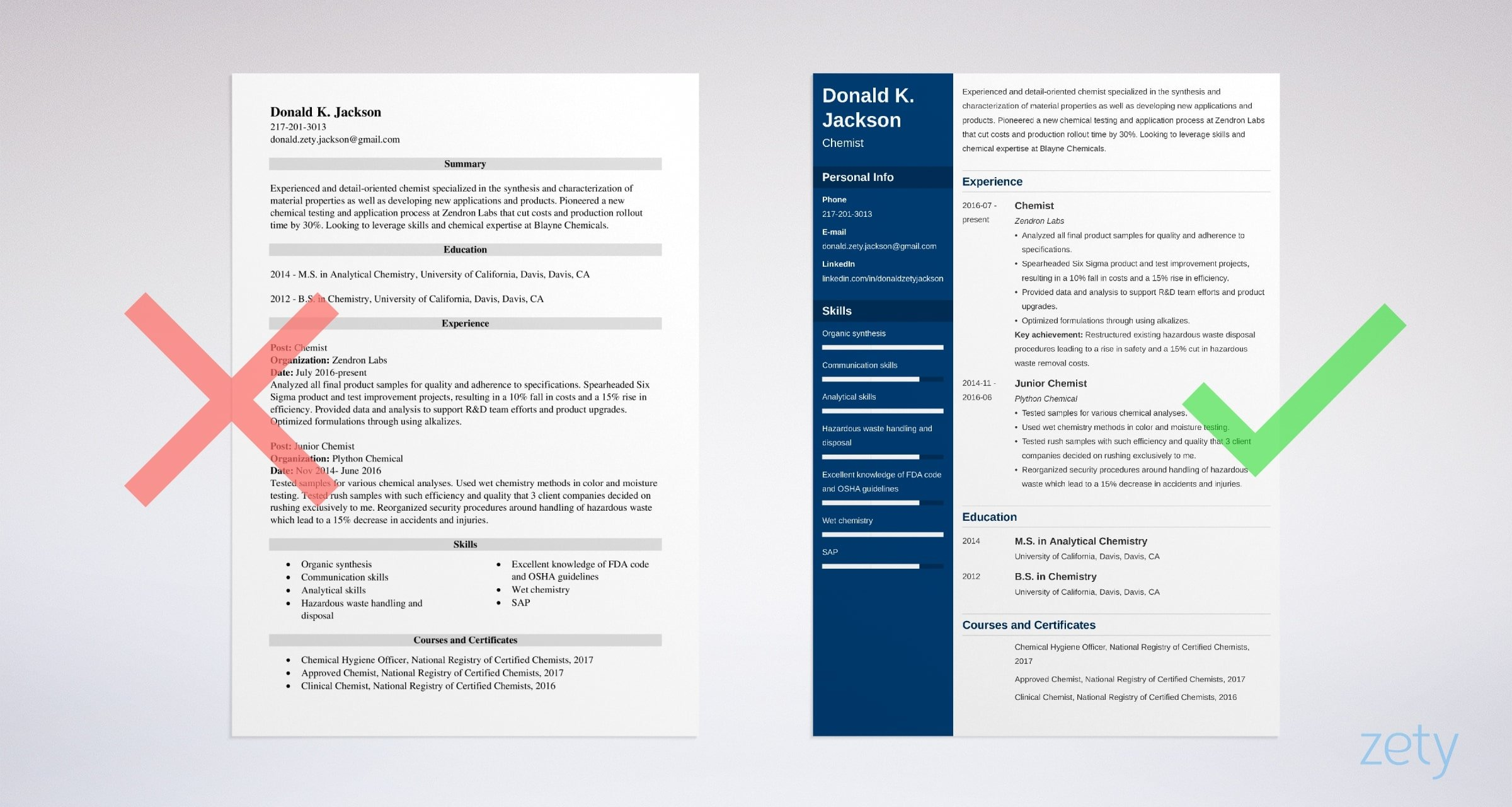 science resume template tips cv examples for scientist scientific writer example sap Resume Scientific Resume Writer
