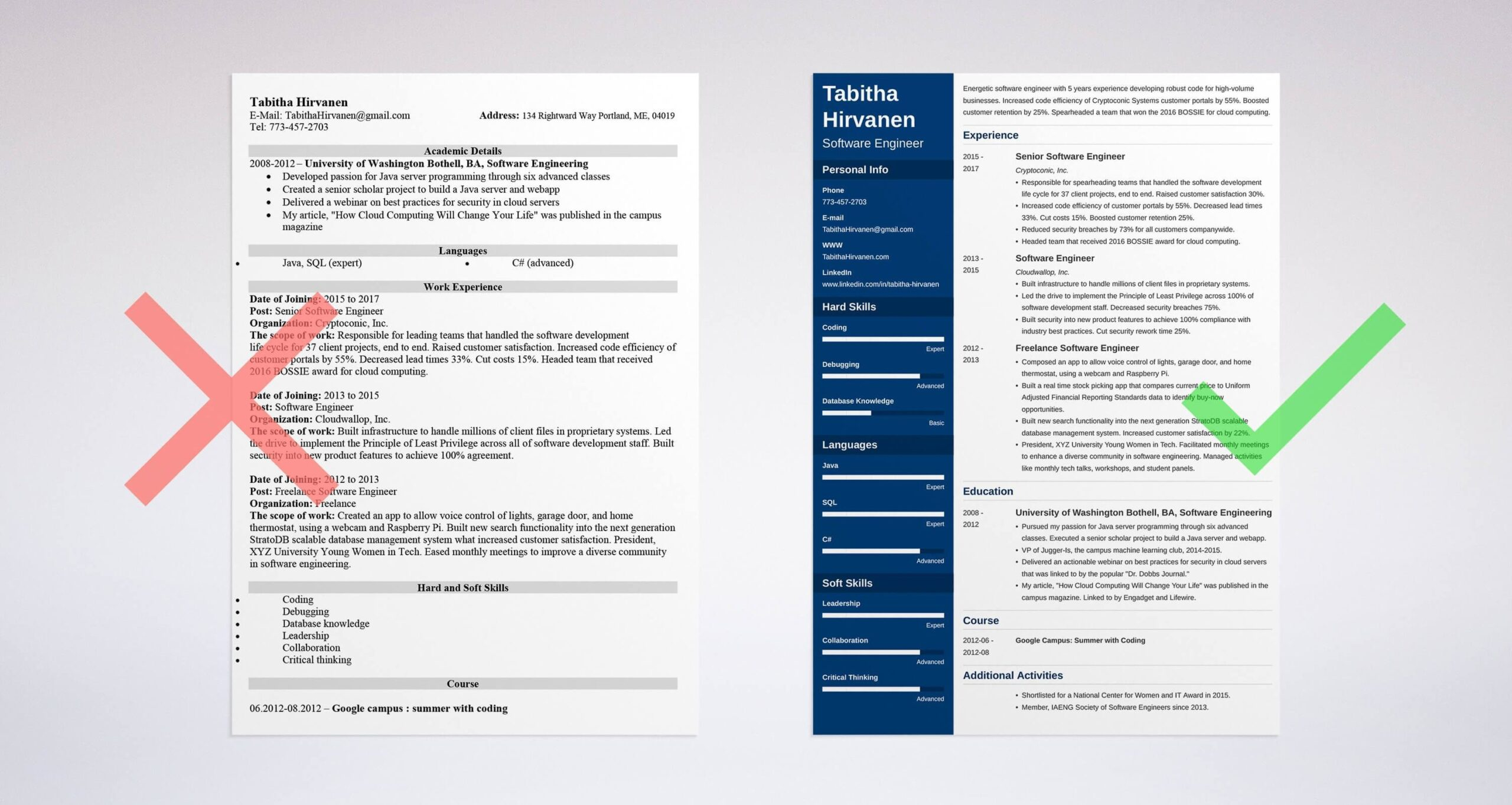 software engineer resume template developer examples samples objective for training Resume Software Engineer Resume Template